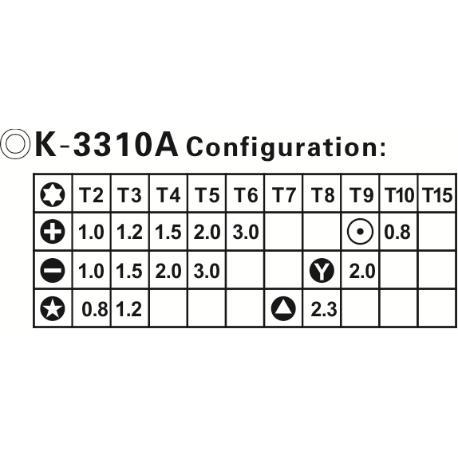 ESTUCHE DE DESTORNILLADORES K-3310A