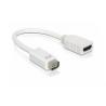 Cable Mini DVI macho a HDMI hembra Blanco